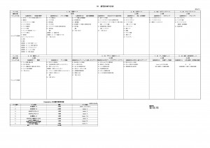 NX教育内容スケジュール表